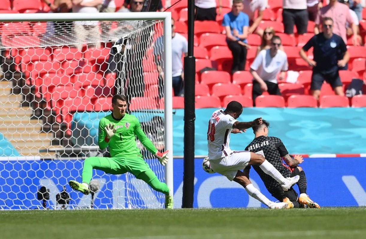 Sterling ghi ban, doi tuyen Anh danh bai Croatia ngay ra quan EURO 2020-Hinh-7