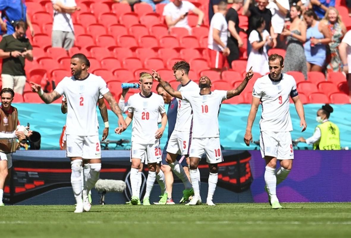 Sterling ghi ban, doi tuyen Anh danh bai Croatia ngay ra quan EURO 2020-Hinh-8