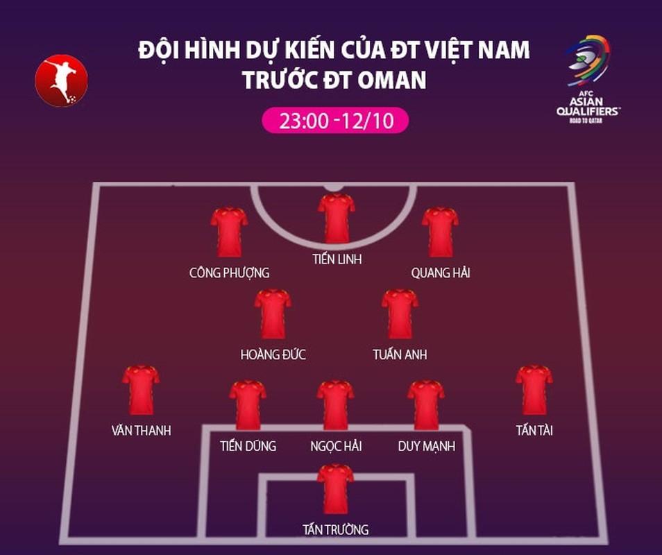 Doi tuyen Viet Nam dau Oman, doi hinh nao mang den su toi uu-Hinh-12
