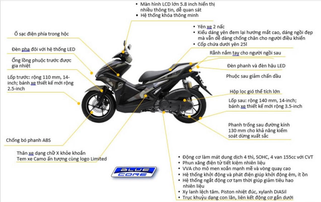 """""""Soi"""" Yamaha NVX 155 Camo moi gia 52,7 trieu tai VN-Hinh-9"""