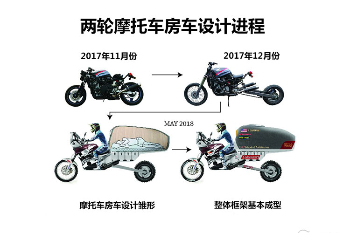 "Sinh vien che xe moto Honda thanh nha di dong ""cuc dinh""-Hinh-4"