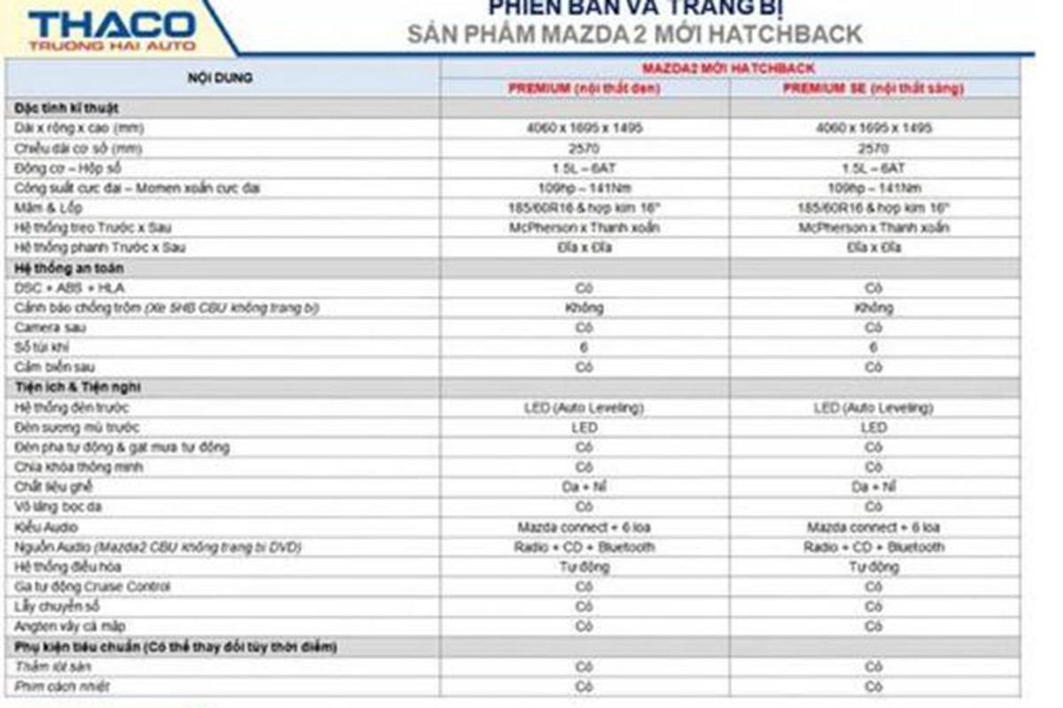 """Mazda2 2018 """"gia mem"""", nhap khau sap ra mat o VN-Hinh-6"""