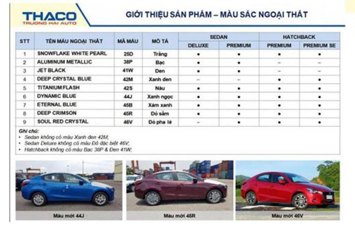 """Mazda2 2018 """"gia mem"""", nhap khau sap ra mat o VN-Hinh-7"""