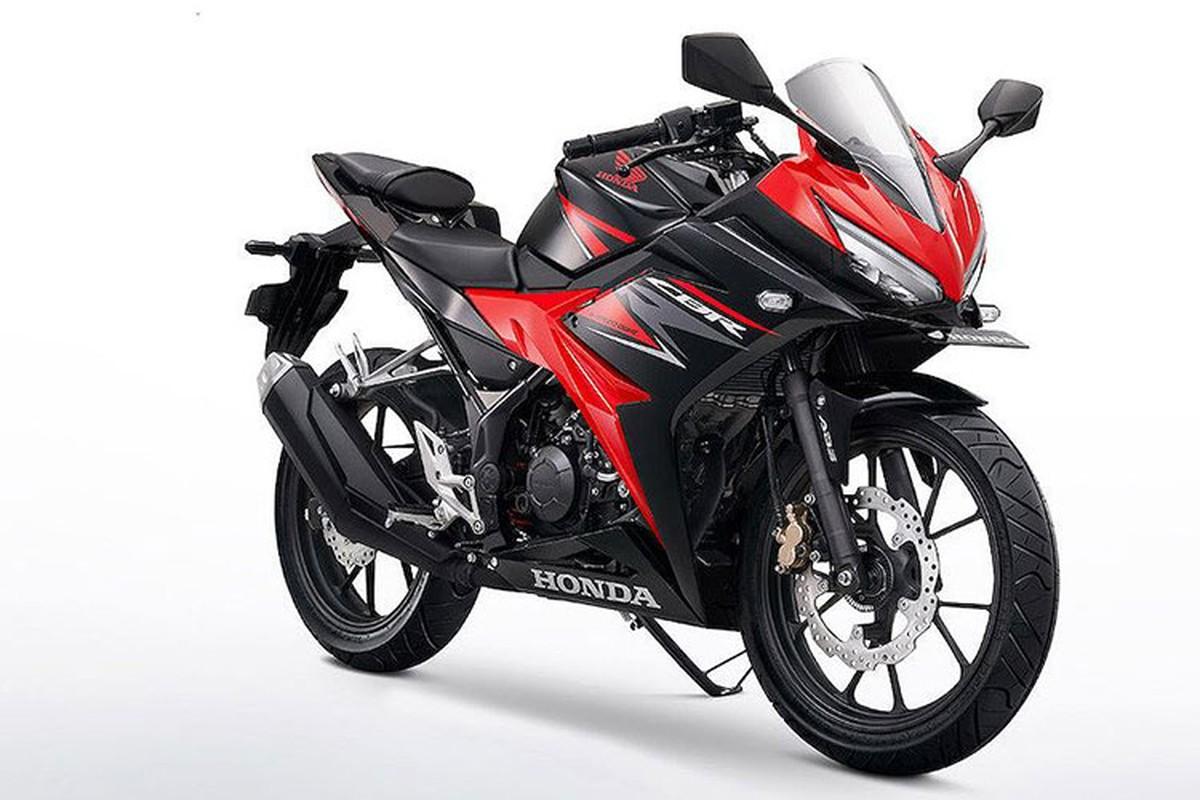 Xe Honda CBR150R 2019 ABS