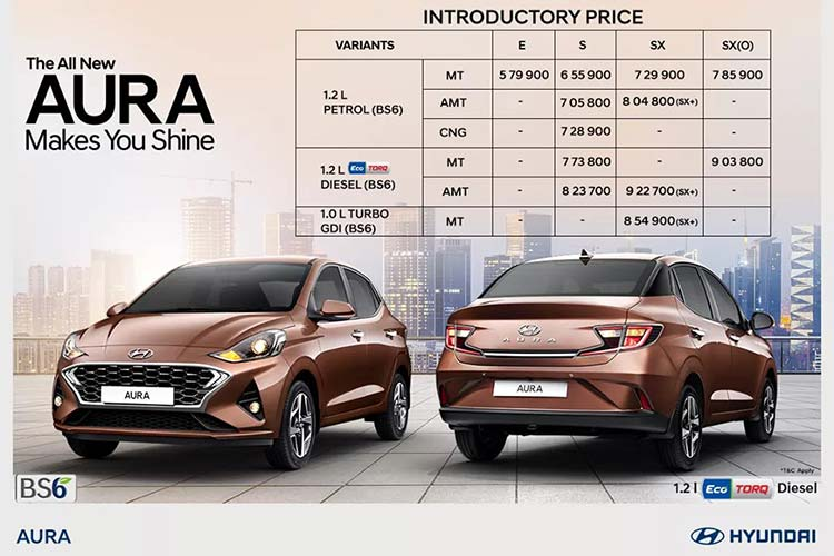 Hyundai Aura 2020 chi tu 189 trieu dong tai An Do-Hinh-10