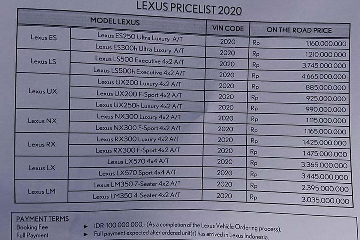 MPV hang sang Lexus LM 2020 tu 4 ty dong tai Dong Nam A-Hinh-2