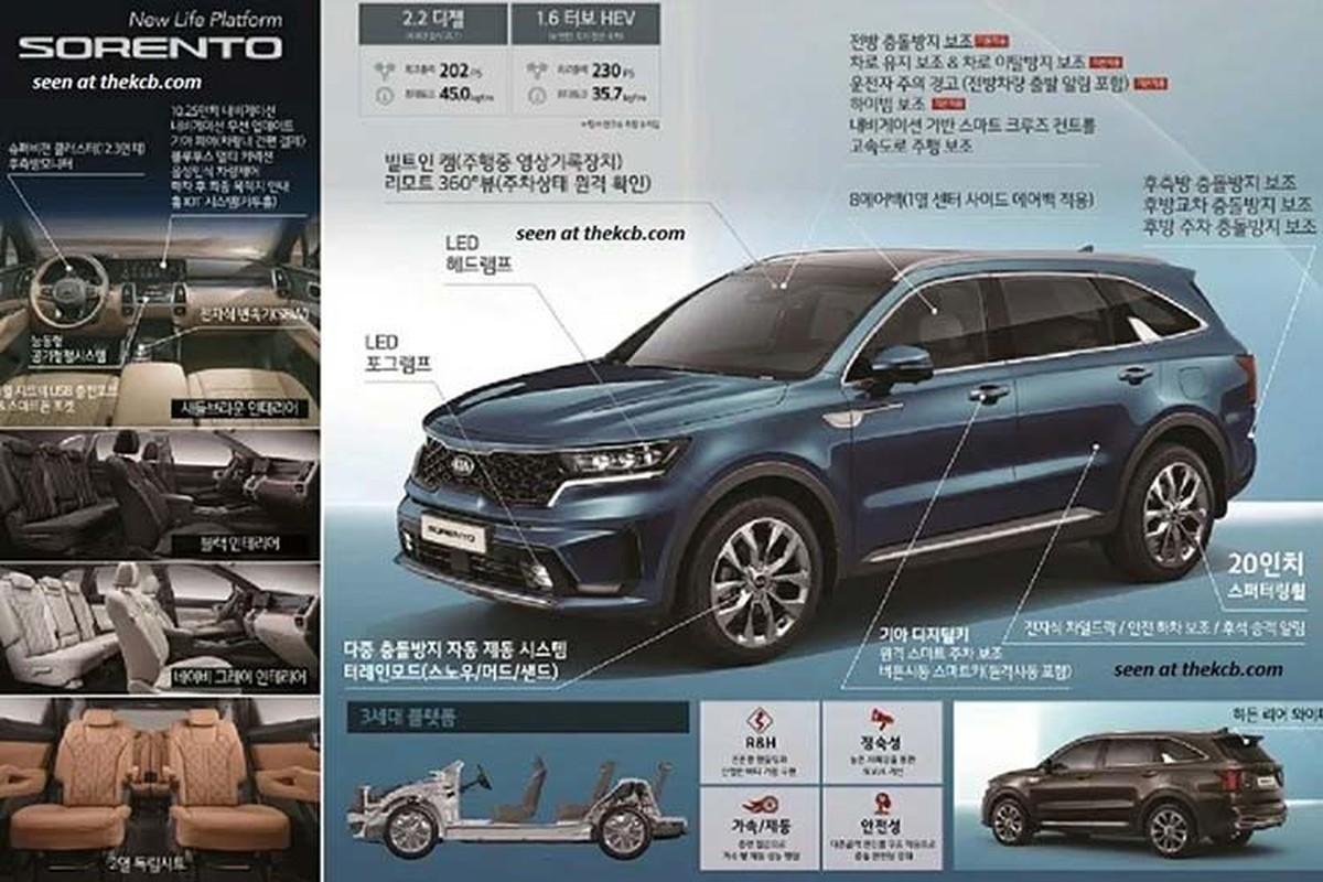 Kia Sorento 2021 ban ra tu 513 trieu dong tai Han Quoc-Hinh-3