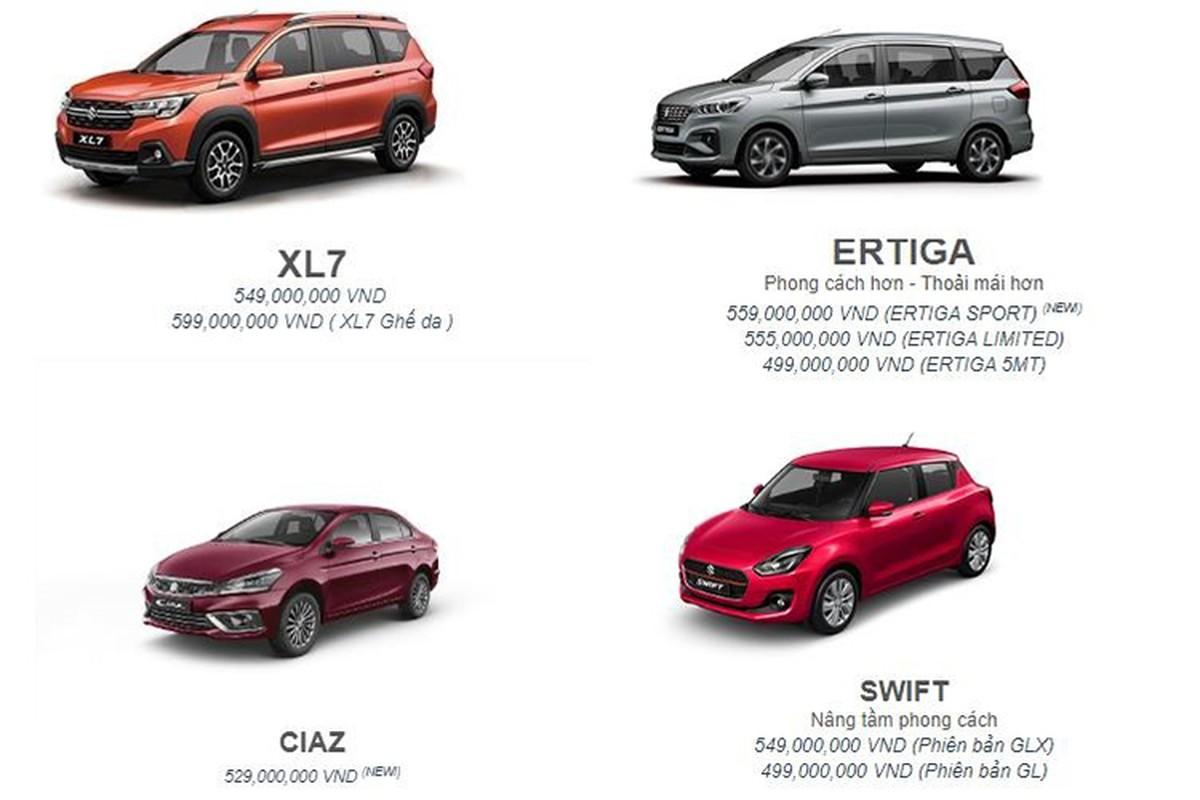 Suzuki Ciaz 2020 tu 529 trieu tai Viet Nam,