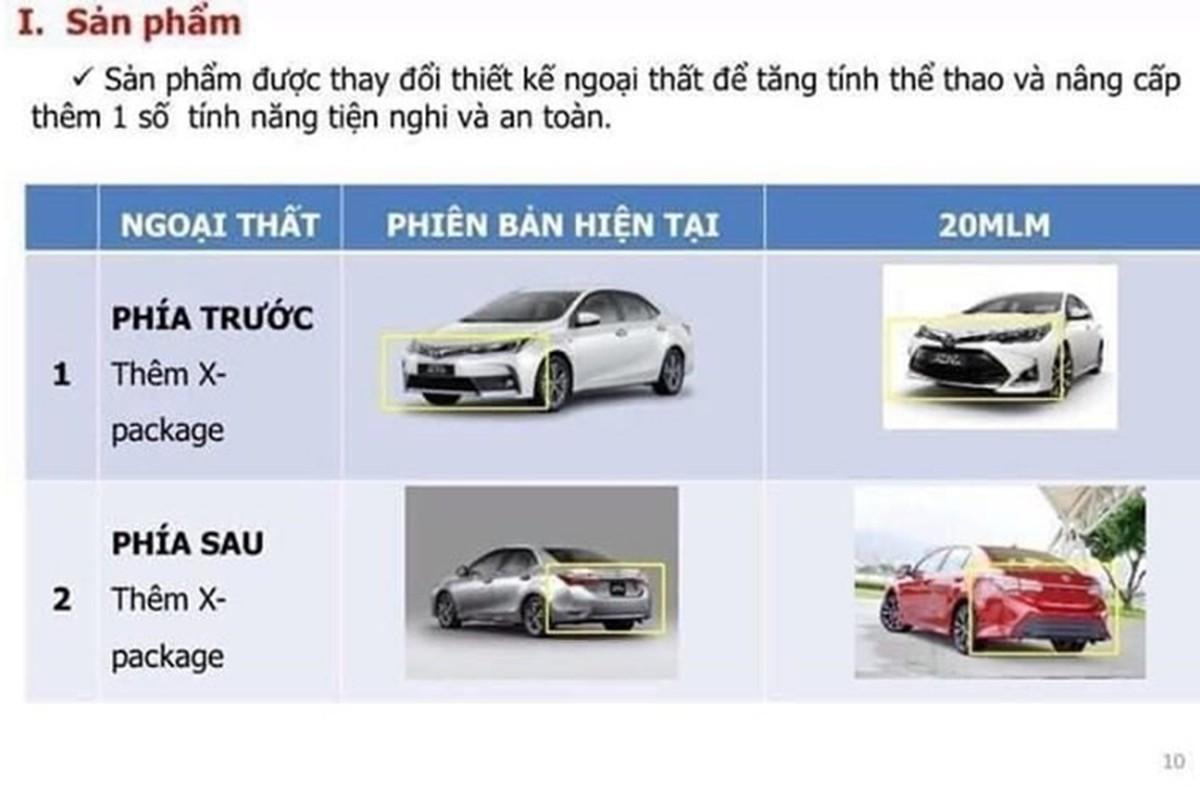 Toyota Corolla Altis 2020 khoang 700 trieu dong tai Viet Nam?-Hinh-3