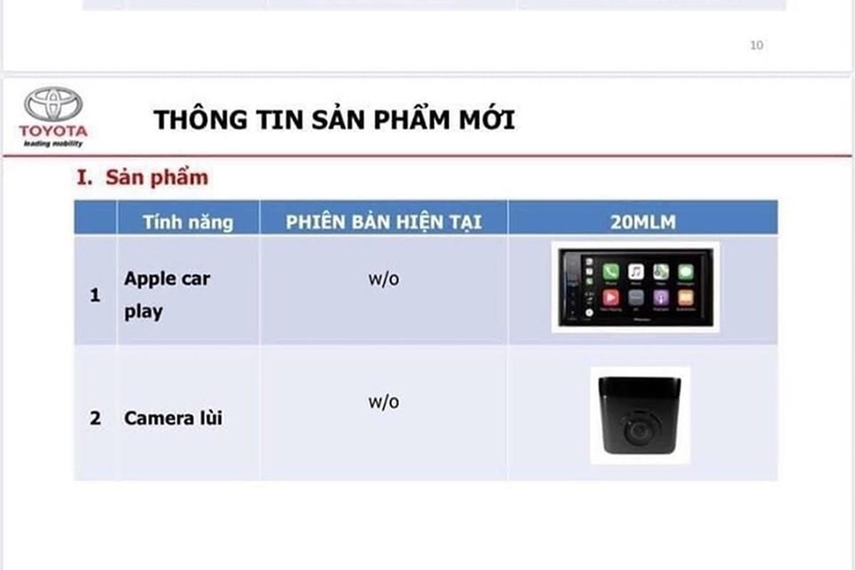 Toyota Corolla Altis 2020 khoang 700 trieu dong tai Viet Nam?-Hinh-4