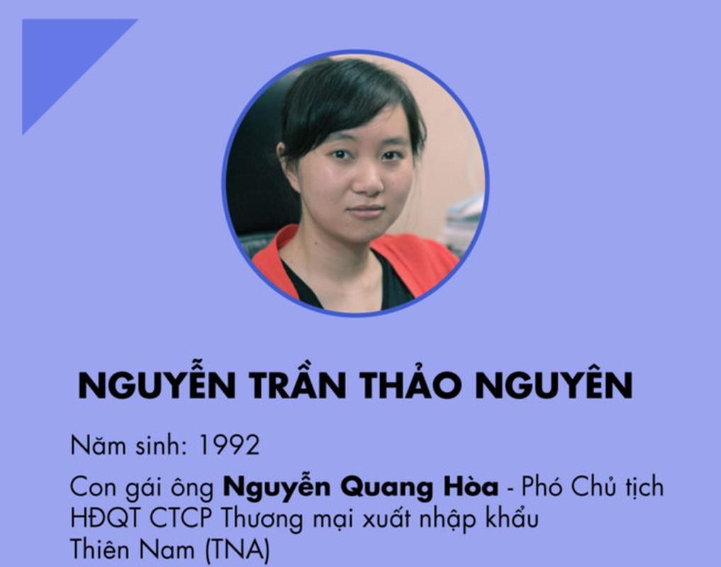 Diem danh nhung nu dai gia 9X tren san chung khoan-Hinh-5