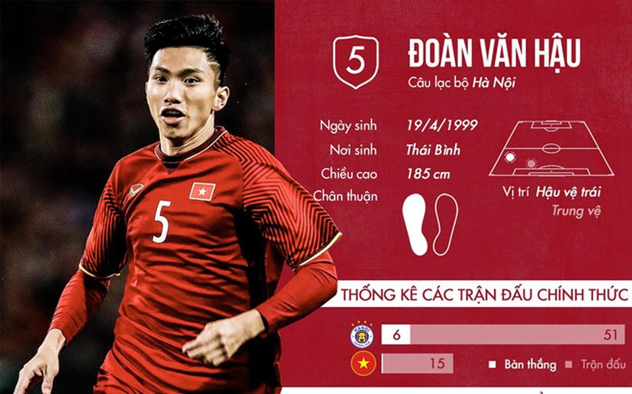Doi bong muon mua Doan Van Hau sang chau Au giau co nao?