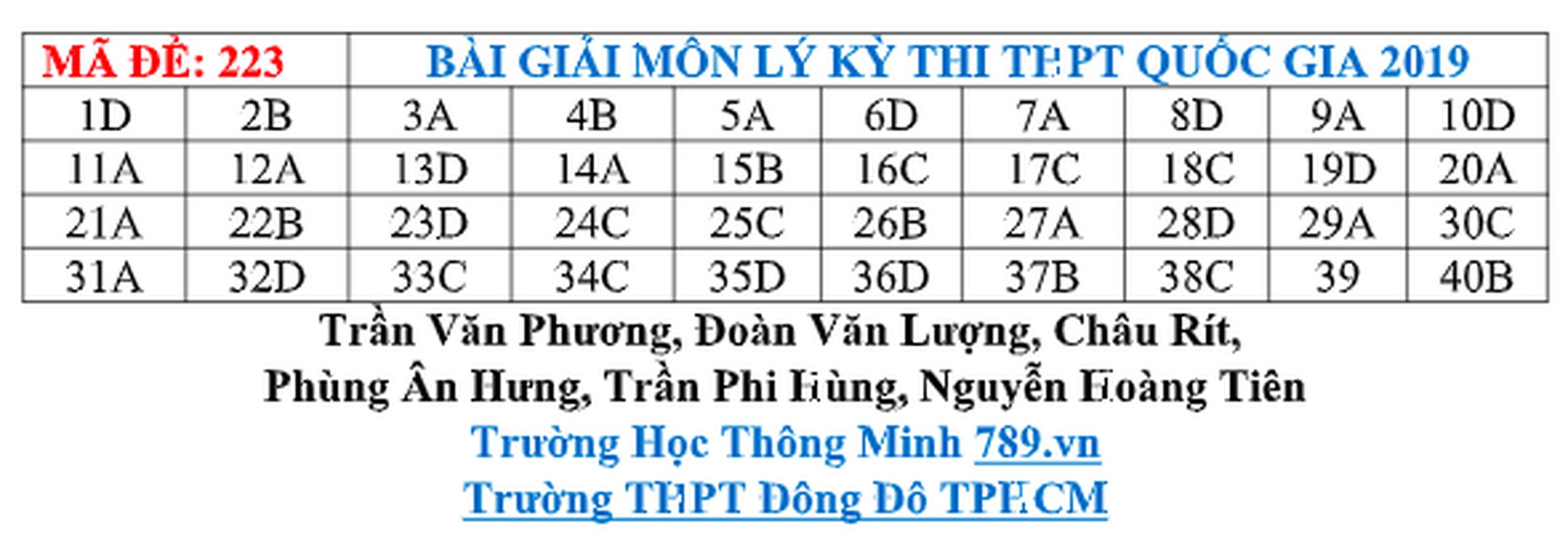Dap an de thi tham khao mon Vat ly THPT quoc gia 2019-Hinh-15