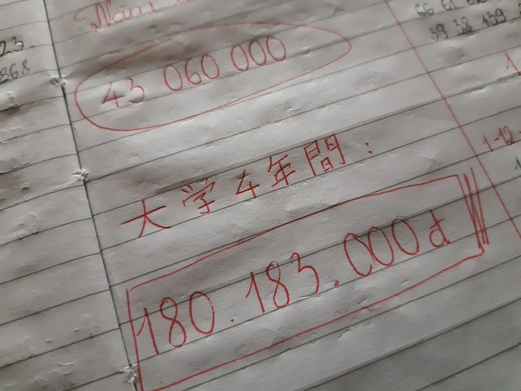 """""""Cuon so nuoi Dai hoc"""" gay bao, nguoi tre doc xong chi biet day dut-Hinh-7"""