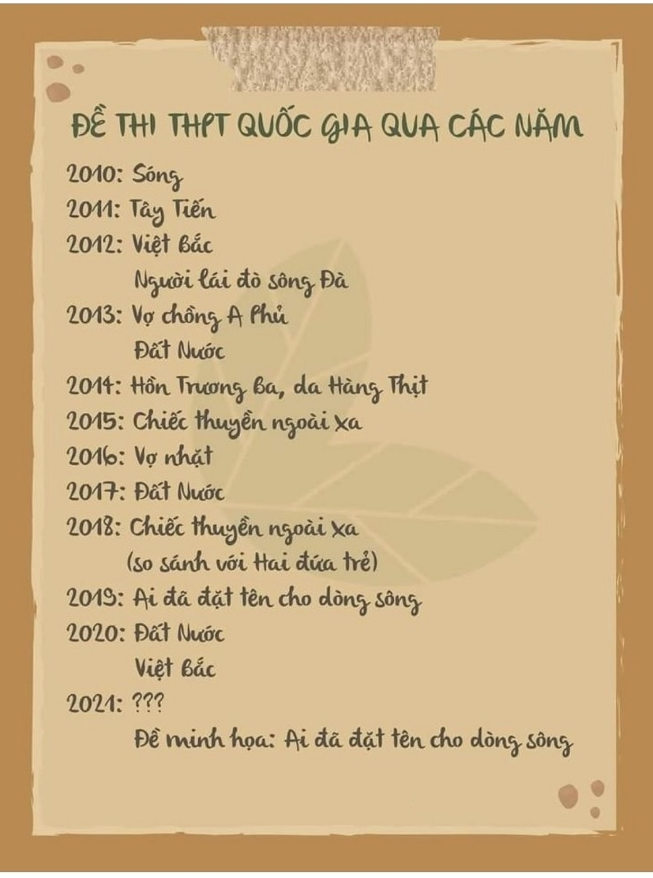 """Tien tri"" de thi Van THPT Quoc gia 2021 khien netizen bai phuc-Hinh-2"
