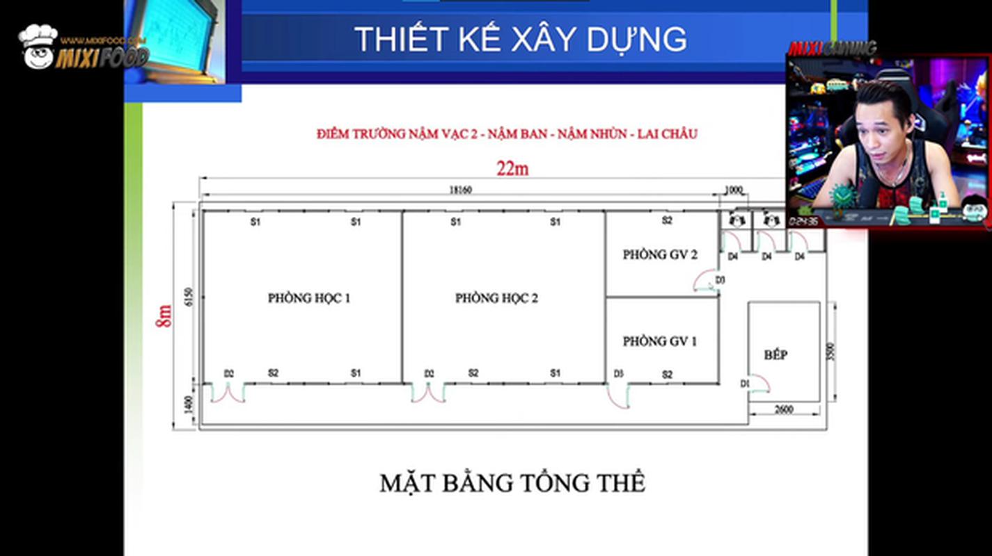 Sau Cong Vinh - Thuy Tien, Do Mixi bat ngo bi sao ke