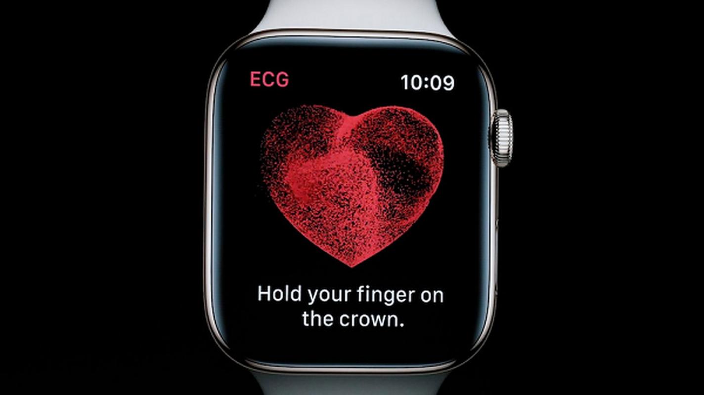 Kich hoat ngay tinh nang nay cua Apple Watch de chong dot quy-Hinh-8