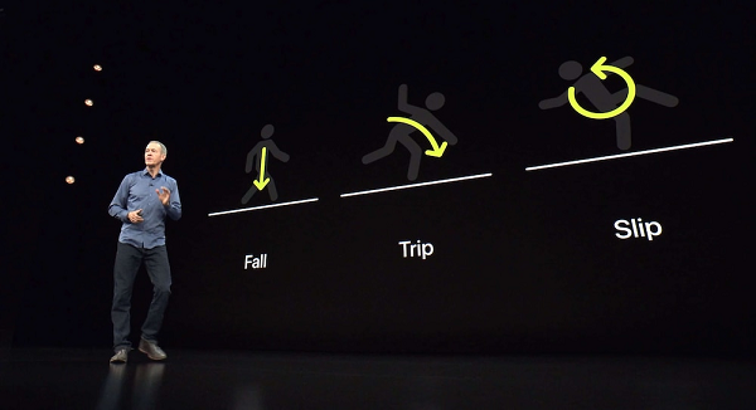 Kich hoat ngay tinh nang nay cua Apple Watch de chong dot quy-Hinh-9