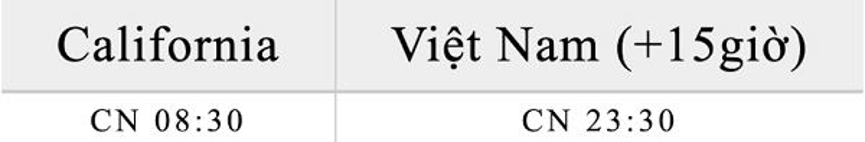 Youtuber loi dung chuyen bay cua co nghe si Chi Tai cau view-Hinh-4