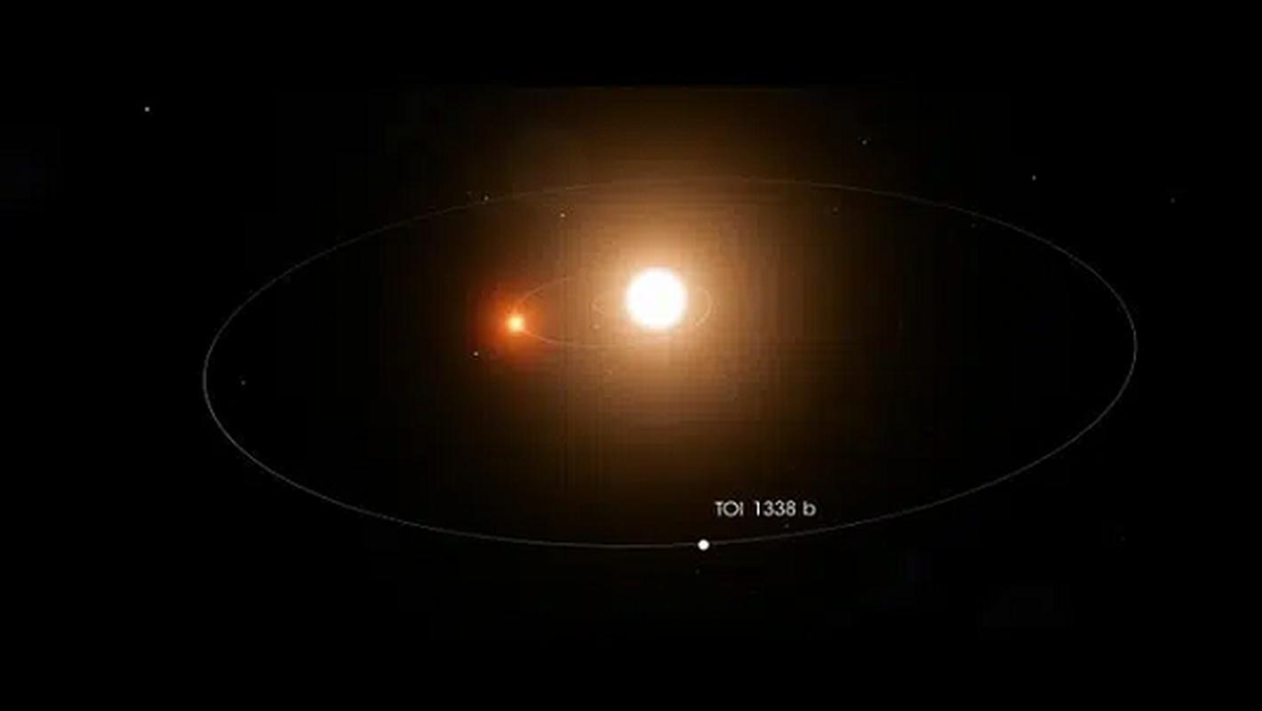 Thuc tap tai NASA, chang trai 17 tuoi da phat hien ra hanh tinh moi-Hinh-2