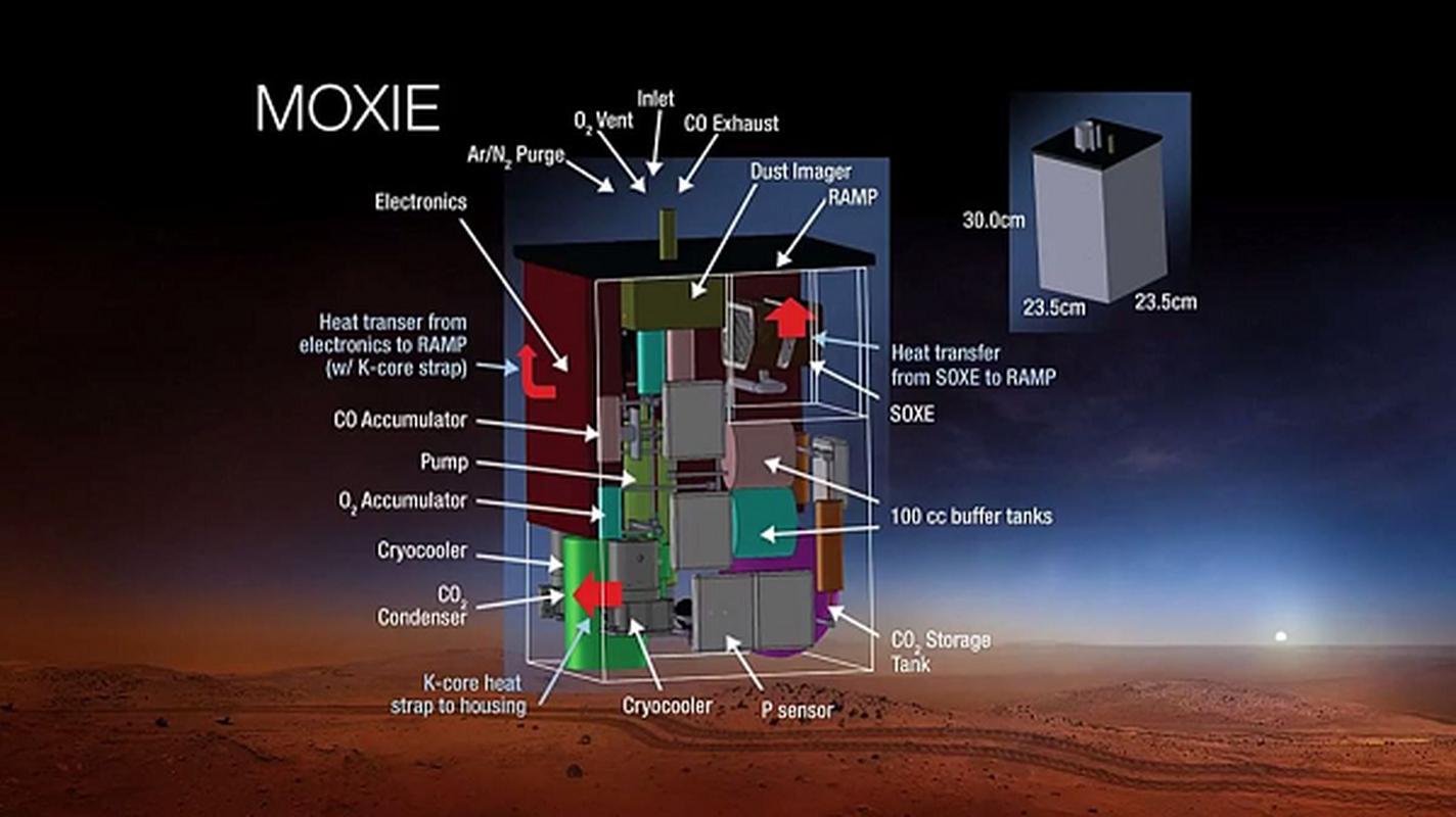 "Con nguoi da nghi ra cach ""rut"" oxy tu bau khi quyen Sao Hoa-Hinh-2"