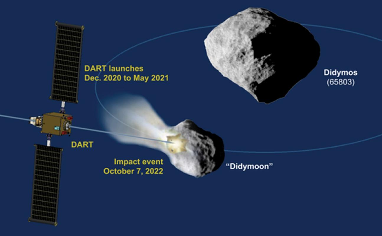 Cuc nong: NASA