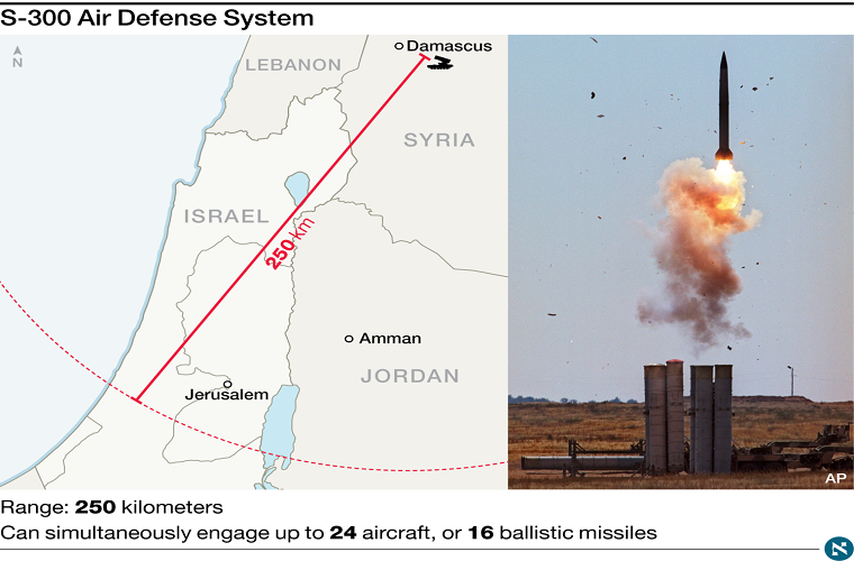 Israel run so tung vu khi manh nhat pha huy S-300 Syria?-Hinh-2