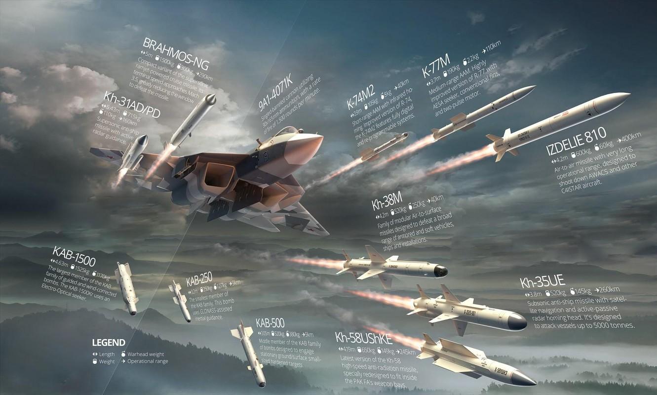 Tiem kich Su-57 cua Nga bat ngo thay doi thiet ke dong co-Hinh-11