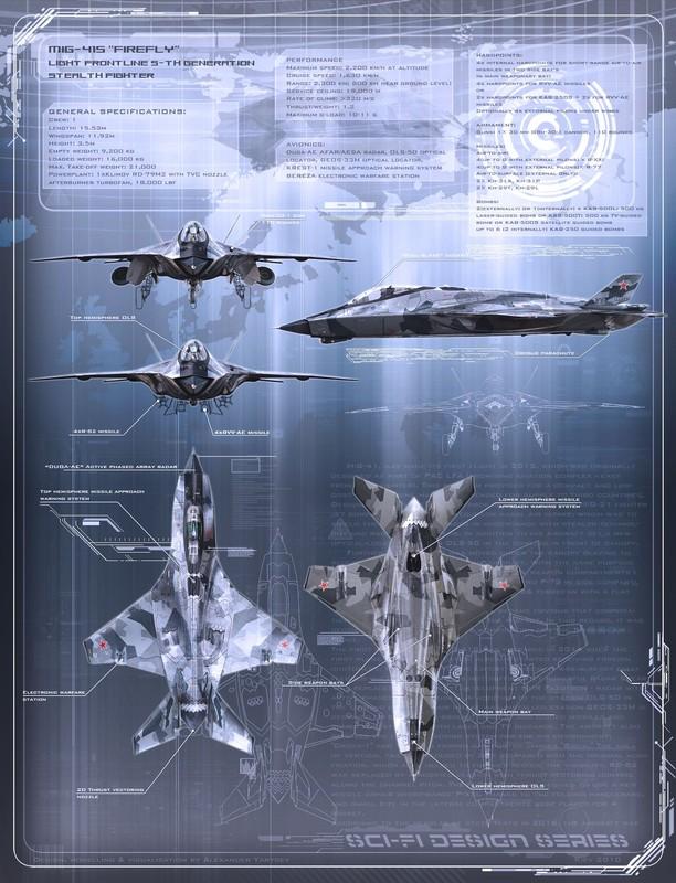 Thiet ke cuc doc cua tiem kich MiG-41 lieu co thanh hien thuc-Hinh-8