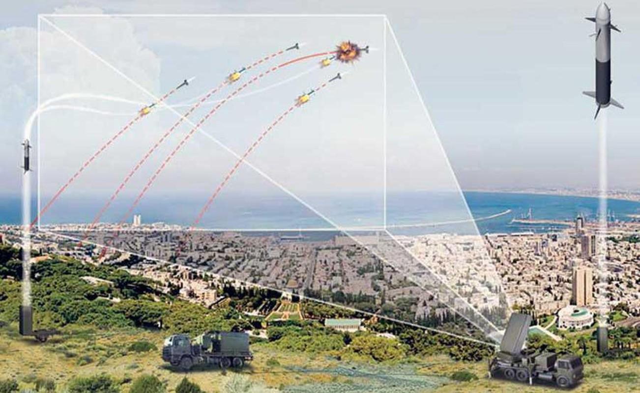Israel bat ngo cho ra mat phien ban ten lua Vom Sat tren bien-Hinh-10
