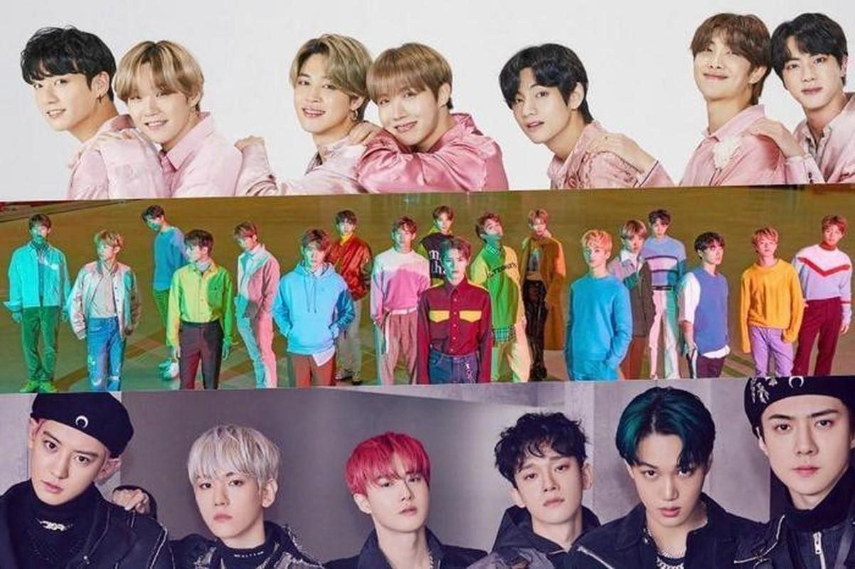 "BTS ""doc chiem"" BXH thuong hieu boygroup thang 6/2020"